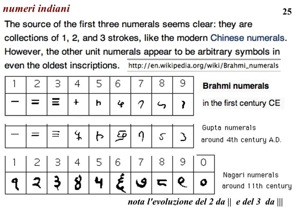 25 Numeri Brahmi nota l'evoluzione del 2 da || e del 3 da ||| numeri indiani