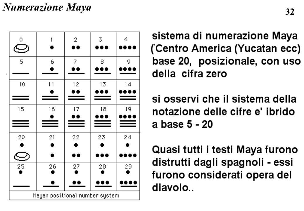 32 Numerazione Maya