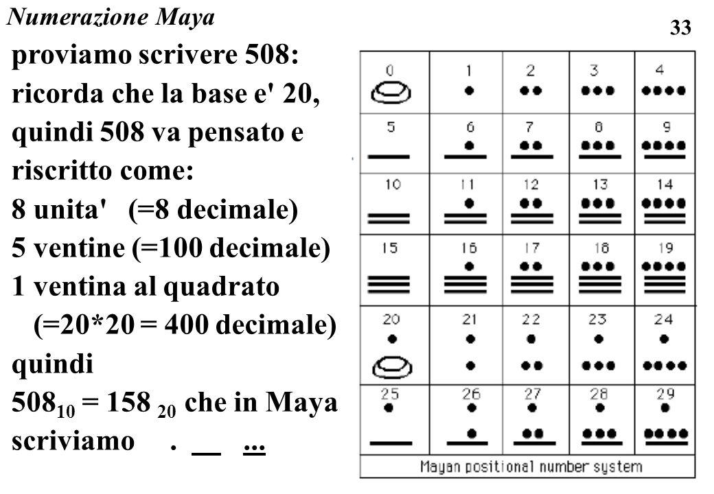 33 Numerazione Maya proviamo scrivere 508: ricorda che la base e' 20, quindi 508 va pensato e riscritto come: 8 unita' (=8 decimale) 5 ventine (=100 d