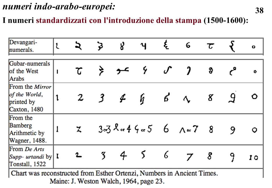 38 numeri indo-arabo-europei: I numeri standardizzati con l'introduzione della stampa (1500-1600):