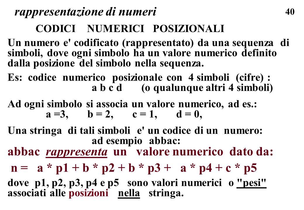 40 rappresentazione di numeri CODICI NUMERICI POSIZIONALI Un numero e' codificato (rappresentato) da una sequenza di simboli, dove ogni simbolo ha un