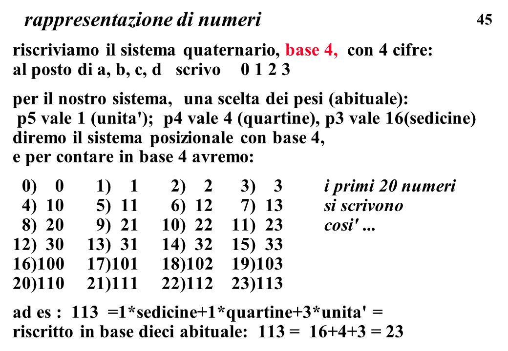 45 rappresentazione di numeri riscriviamo il sistema quaternario, base 4, con 4 cifre: al posto di a, b, c, d scrivo 0 1 2 3 per il nostro sistema, un