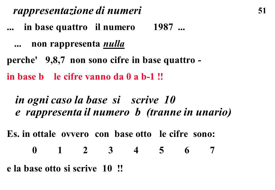 51 rappresentazione di numeri... in base quattro il numero 1987...... non rappresenta nulla perche' 9,8,7 non sono cifre in base quattro - in base b l
