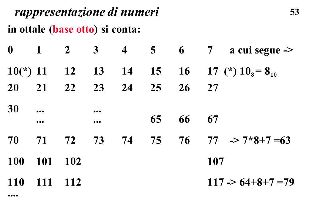 53 rappresentazione di numeri in ottale (base otto) si conta: 01234567 a cui segue -> 10(*)11121314151617 (*) 10 8 = 8 10 2021222324252627 30.........