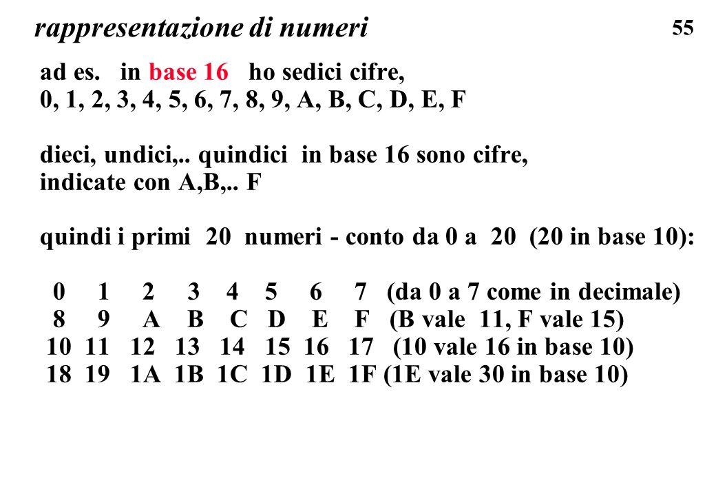 55 rappresentazione di numeri ad es. in base 16 ho sedici cifre, 0, 1, 2, 3, 4, 5, 6, 7, 8, 9, A, B, C, D, E, F dieci, undici,.. quindici in base 16 s