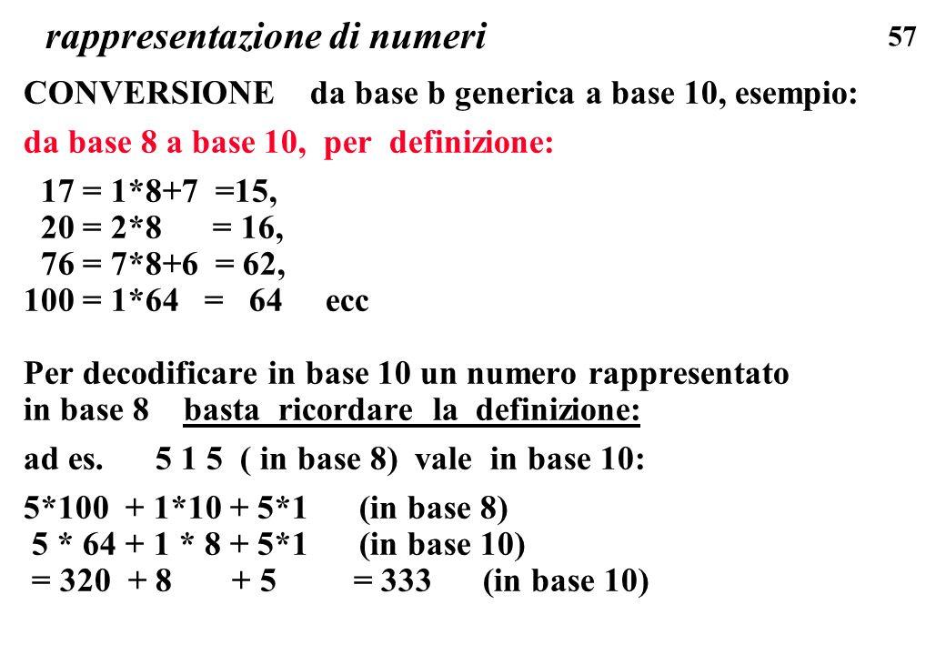 57 rappresentazione di numeri CONVERSIONE da base b generica a base 10, esempio: da base 8 a base 10, per definizione: 17 = 1*8+7 =15, 20 = 2*8 = 16,
