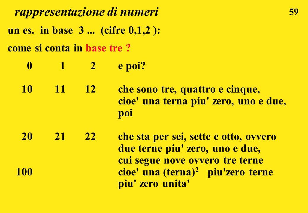 59 rappresentazione di numeri un es. in base 3... (cifre 0,1,2 ): come si conta in base tre ? 0 1 2 e poi? 10 11 12 che sono tre, quattro e cinque, ci