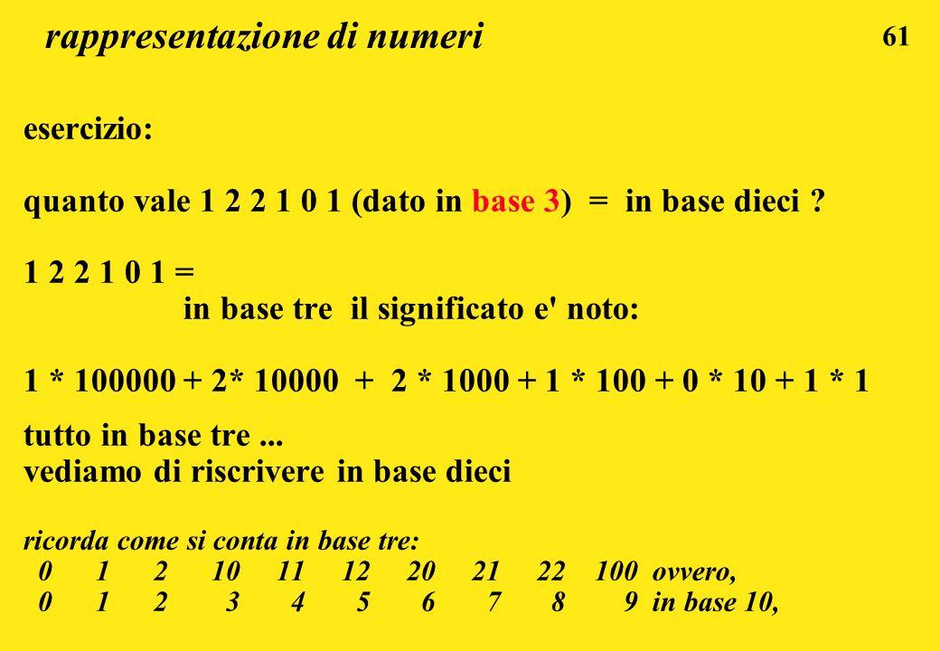 61 rappresentazione di numeri esercizio: quanto vale 1 2 2 1 0 1 (dato in base 3) = in base dieci ? 1 2 2 1 0 1 = in base tre il significato e' noto: