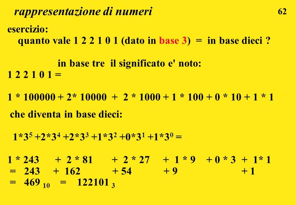 62 rappresentazione di numeri esercizio: quanto vale 1 2 2 1 0 1 (dato in base 3) = in base dieci ? in base tre il significato e' noto: 1 2 2 1 0 1 =