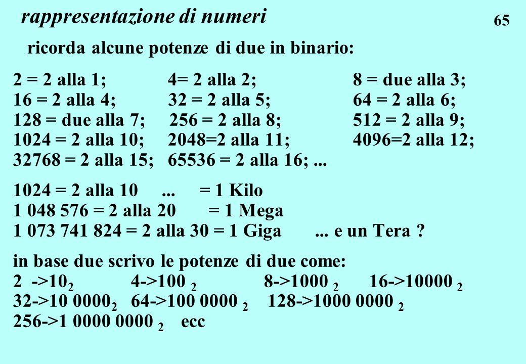 65 rappresentazione di numeri ricorda alcune potenze di due in binario: 2 = 2 alla 1; 4= 2 alla 2; 8 = due alla 3; 16 = 2 alla 4; 32 = 2 alla 5; 64 =