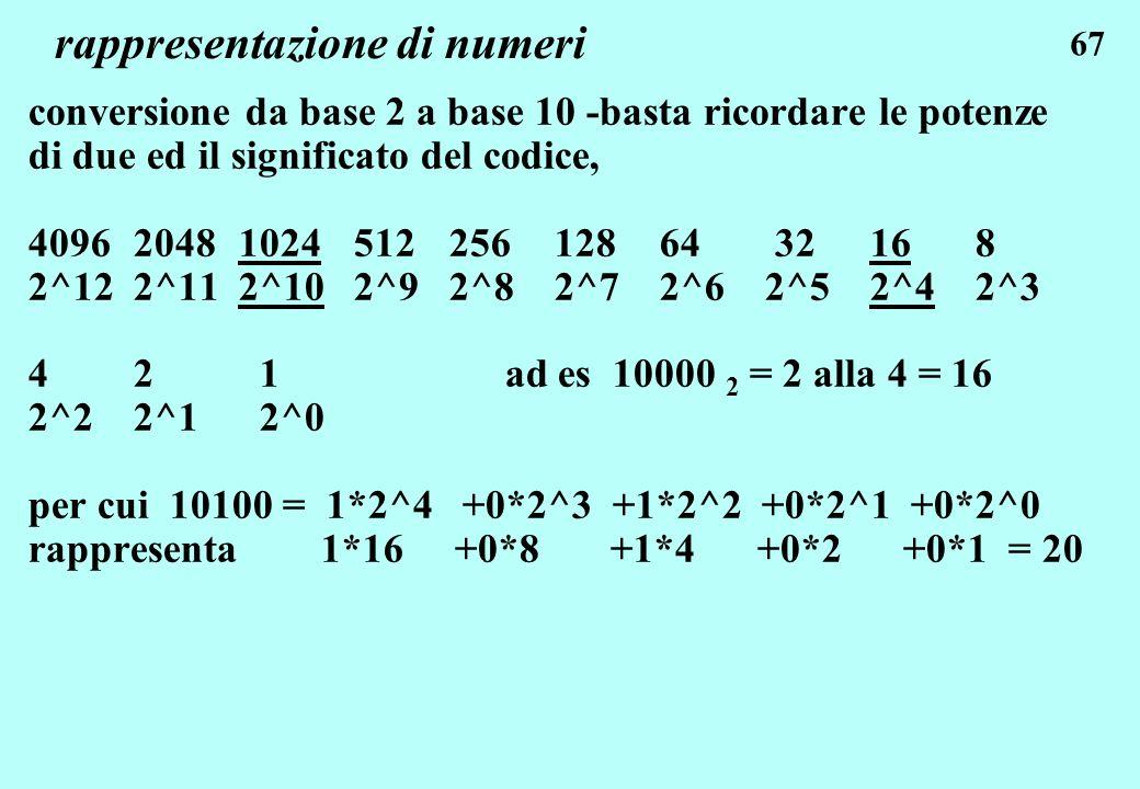 67 rappresentazione di numeri conversione da base 2 a base 10 -basta ricordare le potenze di due ed il significato del codice, 4096 2048 1024 512 256