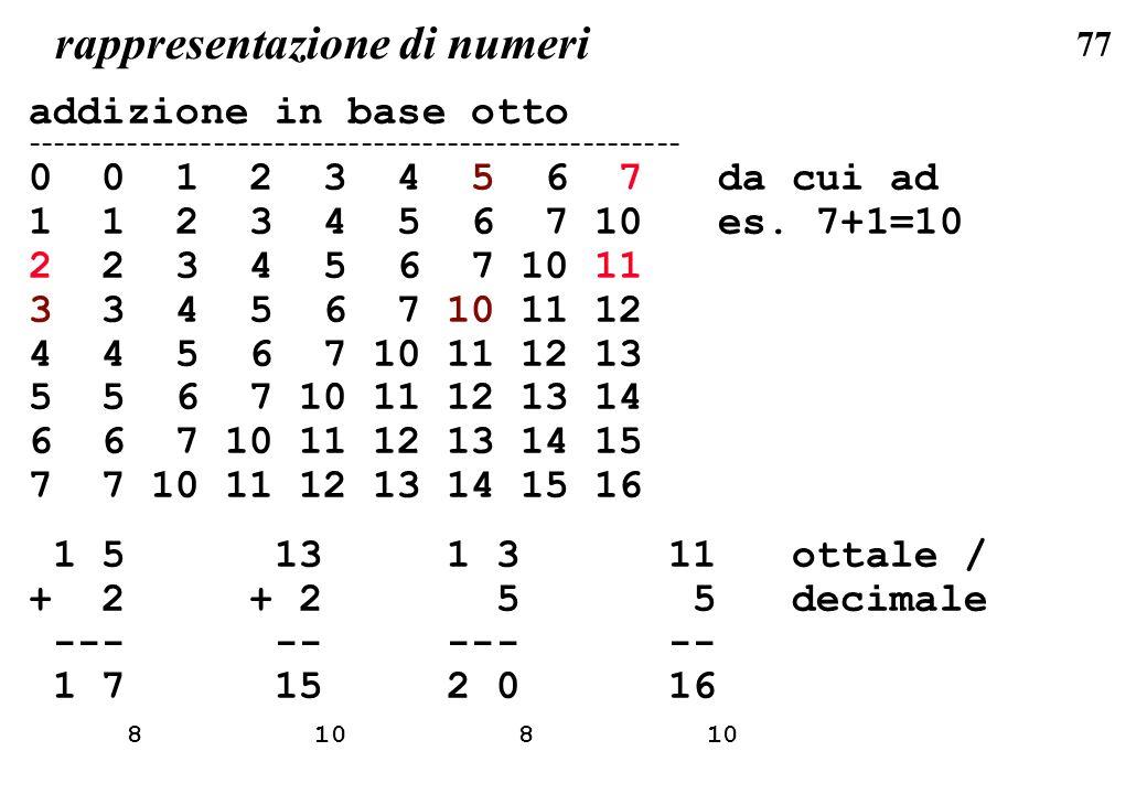77 rappresentazione di numeri addizione in base otto ----------------------------------------------------- 0 0 1 2 3 4 5 6 7 da cui ad 1 1 2 3 4 5 6 7