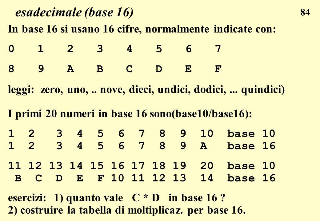 84 esadecimale (base 16) In base 16 si usano 16 cifre, normalmente indicate con: 01234567 89ABCDEF leggi: zero, uno,.. nove, dieci, undici, dodici,...