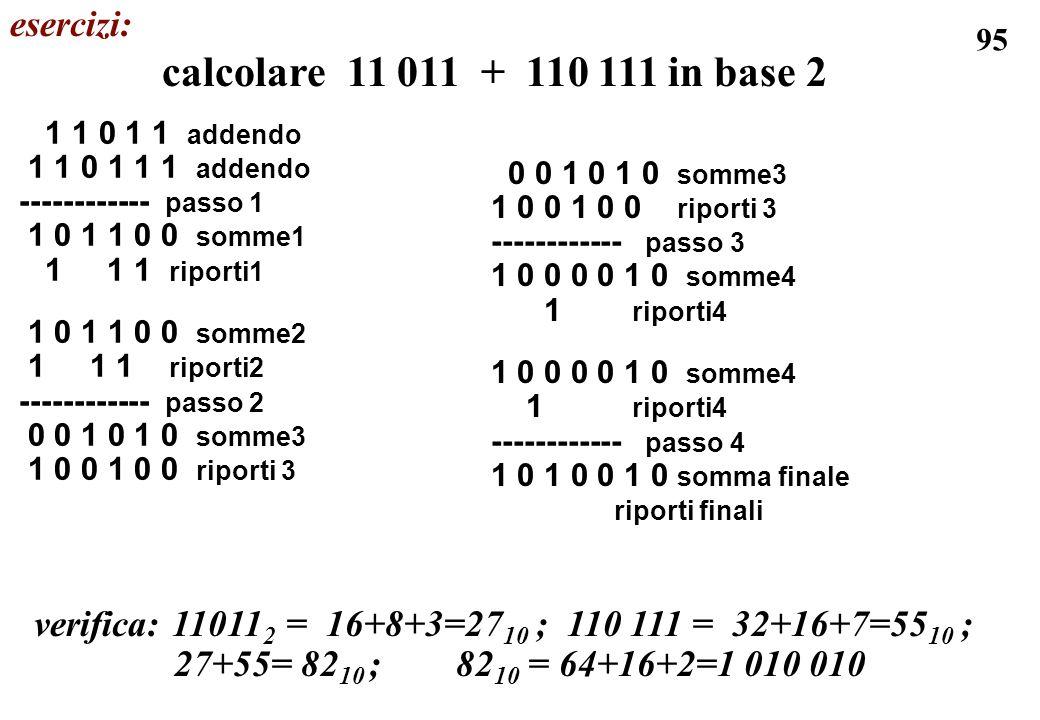 95 1 1 0 1 1 addendo 1 1 0 1 1 1 addendo ------------ passo 1 1 0 1 1 0 0 somme1 1 1 1 riporti1 1 0 1 1 0 0 somme2 1 1 1 riporti2 ------------ passo 2