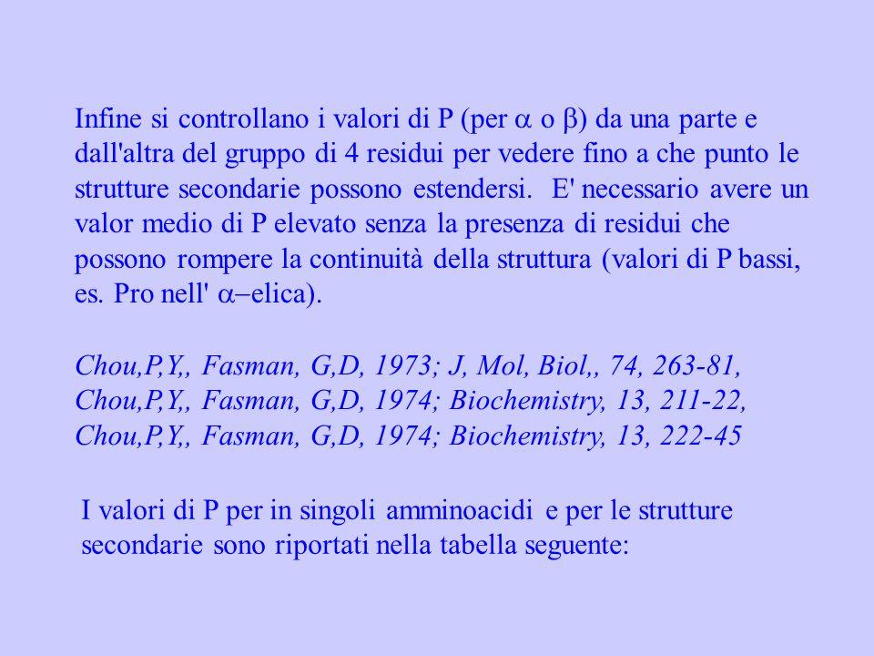 Infine si controllano i valori di P (per o ) da una parte e dall'altra del gruppo di 4 residui per vedere fino a che punto le strutture secondarie pos