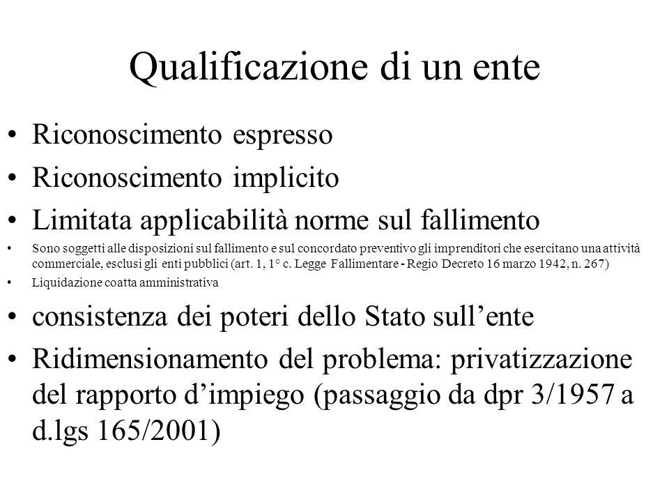 Qualificazione di un ente Riconoscimento espresso Riconoscimento implicito Limitata applicabilità norme sul fallimento Sono soggetti alle disposizioni