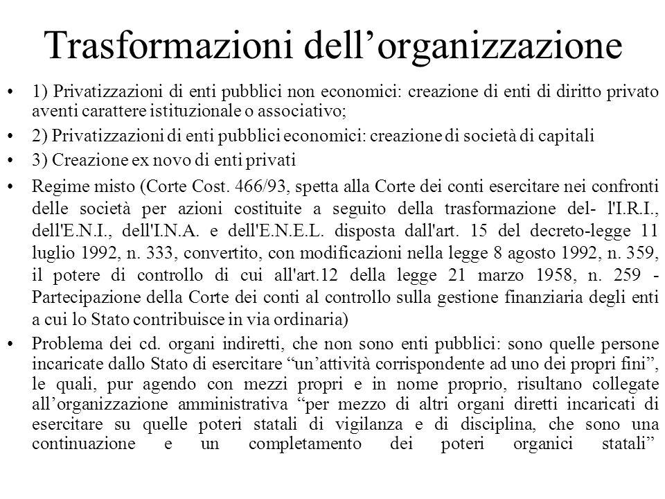 Trasformazioni dellorganizzazione 1) Privatizzazioni di enti pubblici non economici: creazione di enti di diritto privato aventi carattere istituziona