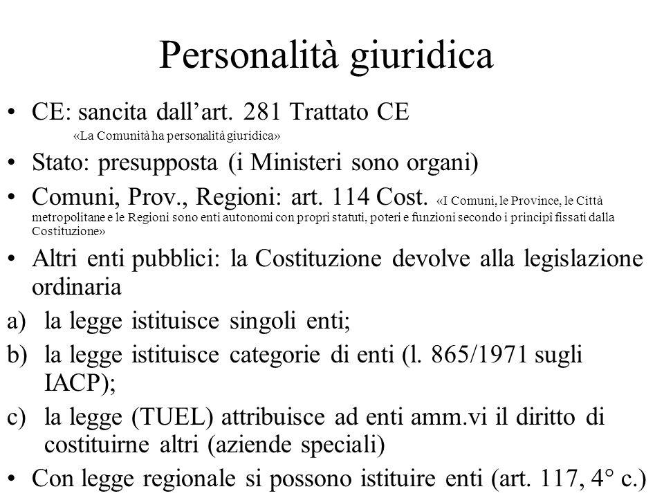 Personalità giuridica CE: sancita dallart. 281 Trattato CE «La Comunità ha personalità giuridica» Stato: presupposta (i Ministeri sono organi) Comuni,