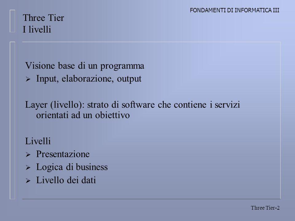 FONDAMENTI DI INFORMATICA III Three Tier-3 Three Tier I livelli Presentazione Interazione con utente, grafica e servizi (Browser Web, GUI personalizzata, interfaccia a caratteri) Logica di business Regole per il trattamento dei dati Livello dei dati Servizi per il processo dei dati (file, DB locale o remoto, applicazione)
