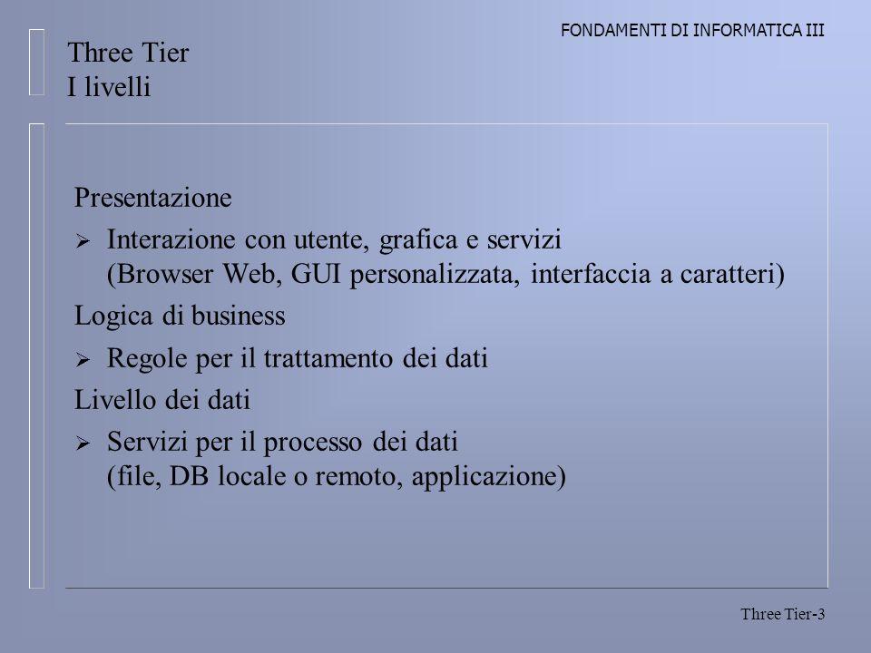FONDAMENTI DI INFORMATICA III Three Tier-4 Three Tier I livelli Livello di Presentazione Livello di Logica di Business Livello dei Dati