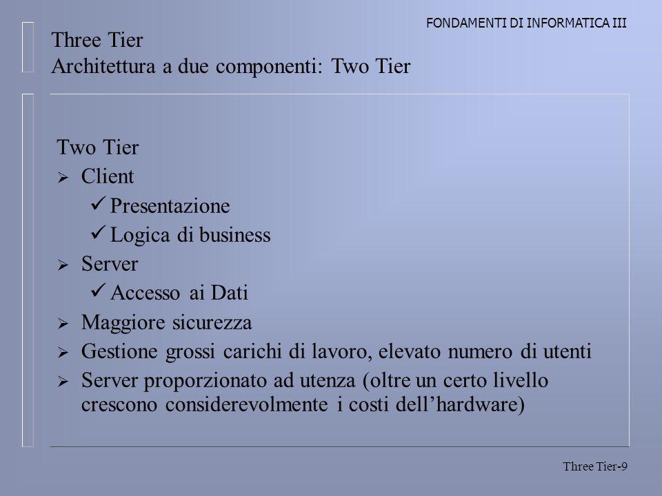 FONDAMENTI DI INFORMATICA III Three Tier-10 Three Tier Architettura a tre componenti: Three Tier Livello di Presentazione Livello di Logica di Business Livello di Accesso ai Dati Fonte dei Dati