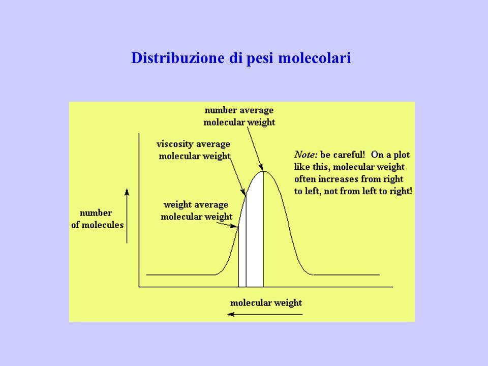 Distribuzione di pesi molecolari