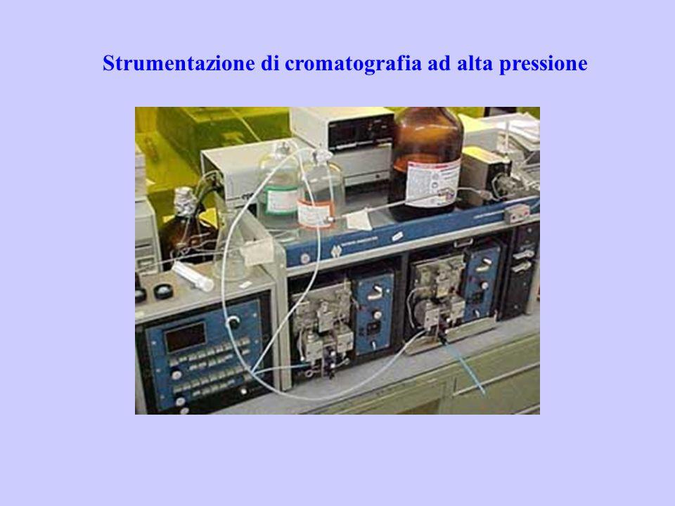 Strumentazione di cromatografia ad alta pressione