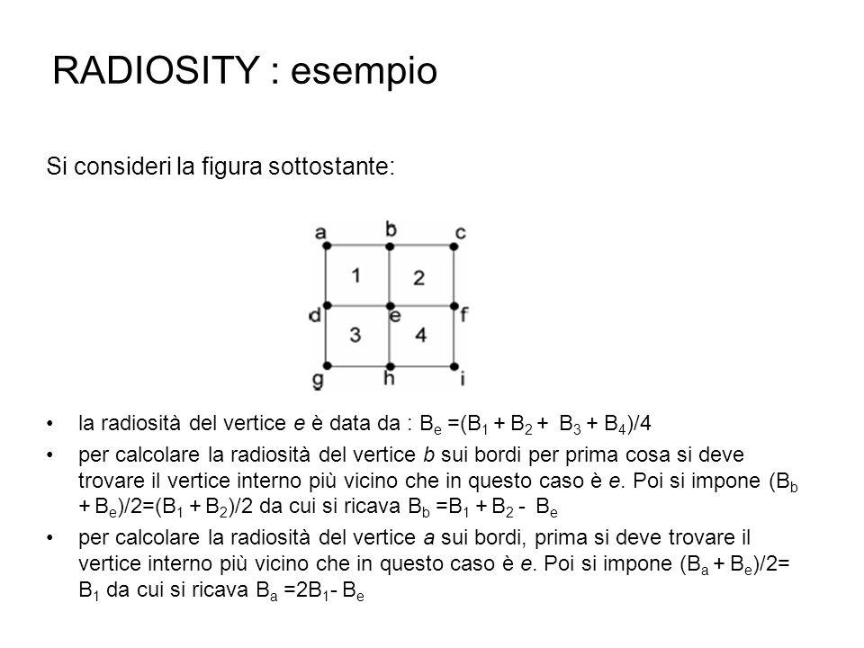RADIOSITY : esempio Si consideri la figura sottostante: la radiosità del vertice e è data da : B e =(B 1 + B 2 + B 3 + B 4 )/4 per calcolare la radios