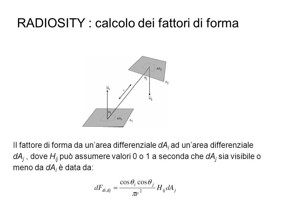 RADIOSITY : calcolo dei fattori di forma Il fattore di forma da unarea differenziale dA i ad unarea differenziale dA j, dove H ij può assumere valori