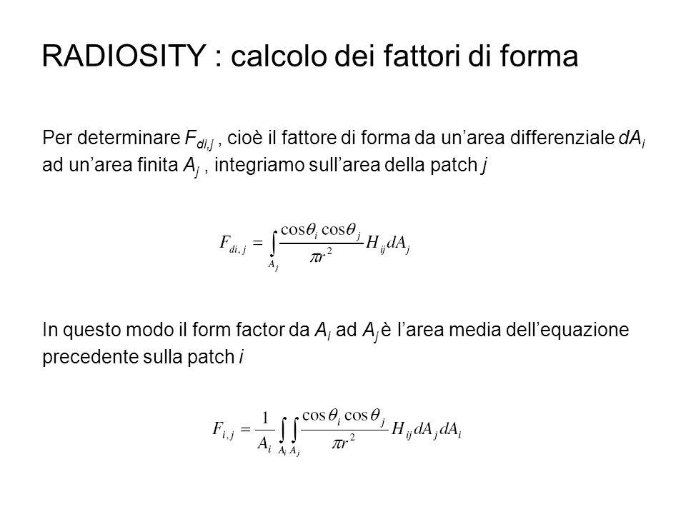 RADIOSITY : calcolo dei fattori di forma Per determinare F di,j, cioè il fattore di forma da unarea differenziale dA i ad unarea finita A j, integriam