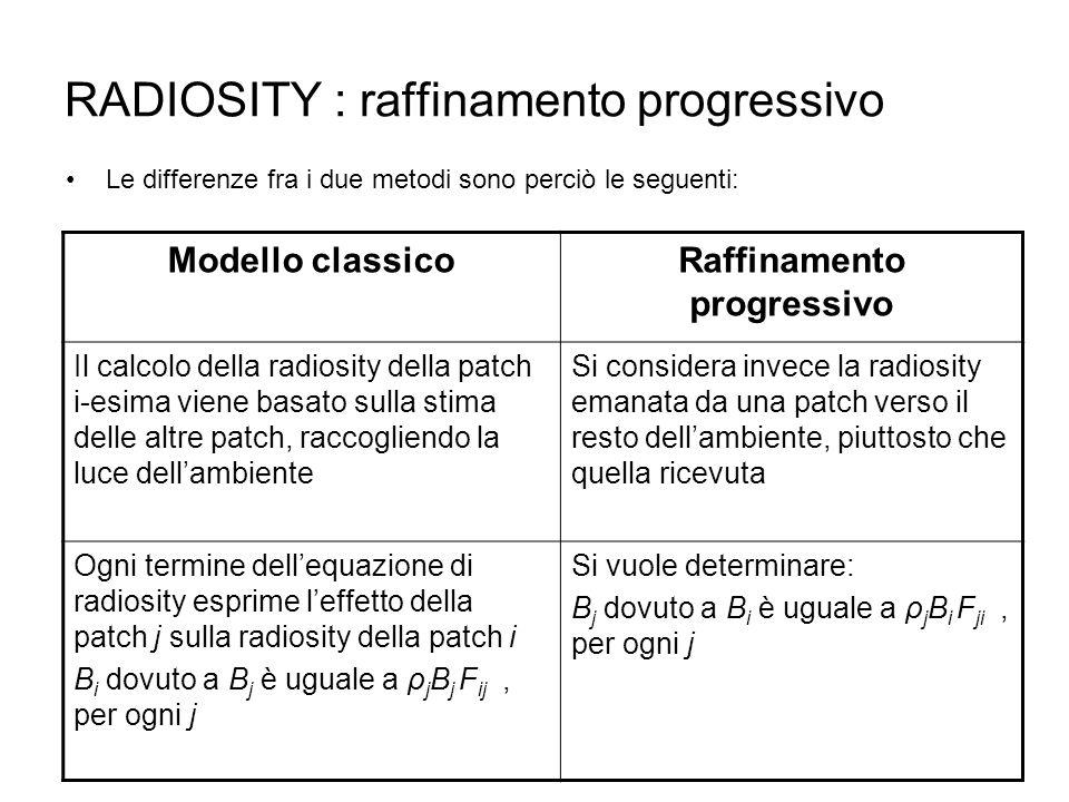 RADIOSITY : raffinamento progressivo Le differenze fra i due metodi sono perciò le seguenti: Modello classicoRaffinamento progressivo Il calcolo della