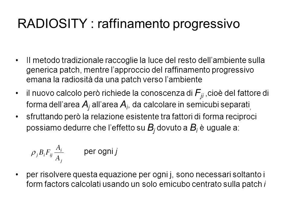 RADIOSITY : raffinamento progressivo Il metodo tradizionale raccoglie la luce del resto dellambiente sulla generica patch, mentre lapproccio del raffi