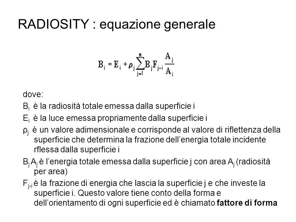 RADIOSITY : equazione generale dove: B i è la radiosità totale emessa dalla superficie i E i è la luce emessa propriamente dalla superficie i ρ j è un
