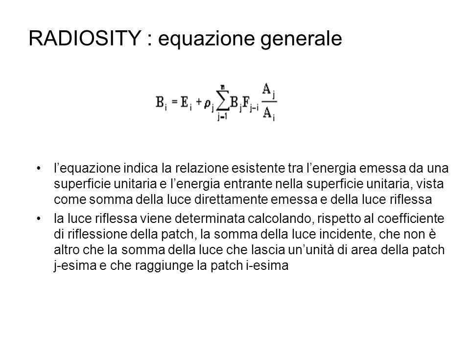 RADIOSITY : equazione generale lequazione indica la relazione esistente tra lenergia emessa da una superficie unitaria e lenergia entrante nella super
