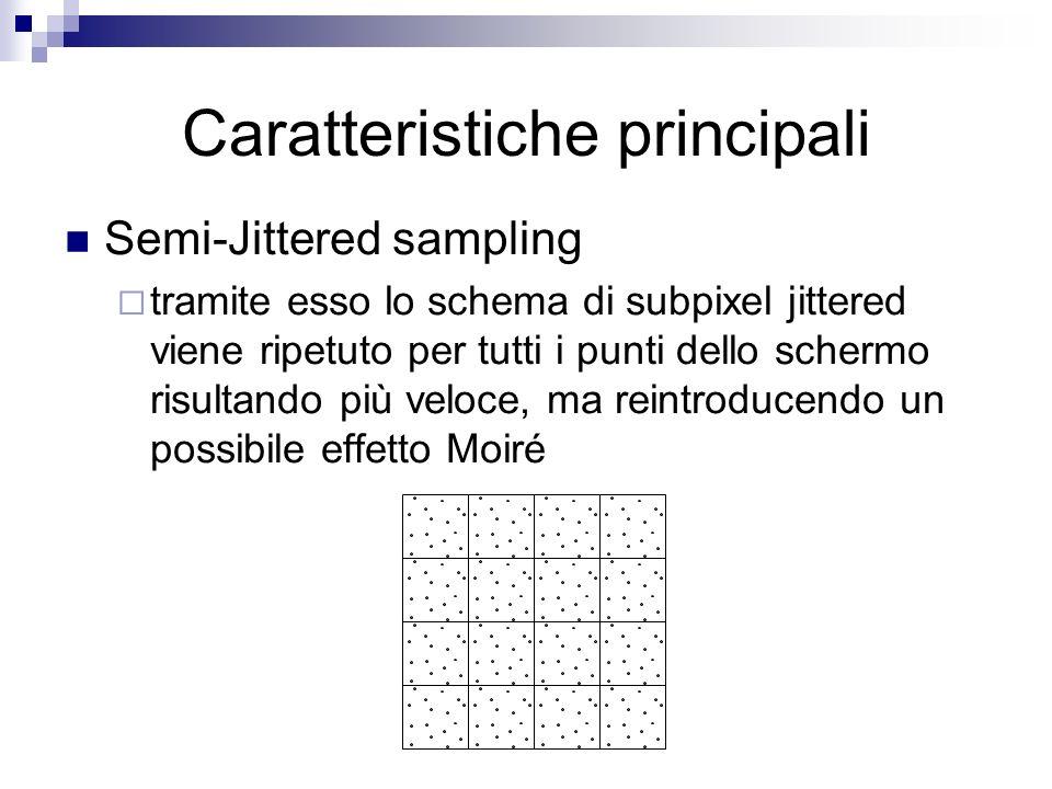 Caratteristiche principali Semi-Jittered sampling tramite esso lo schema di subpixel jittered viene ripetuto per tutti i punti dello schermo risultando più veloce, ma reintroducendo un possibile effetto Moiré