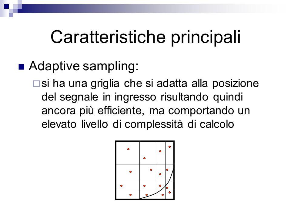 Caratteristiche principali Adaptive sampling: si ha una griglia che si adatta alla posizione del segnale in ingresso risultando quindi ancora più efficiente, ma comportando un elevato livello di complessità di calcolo
