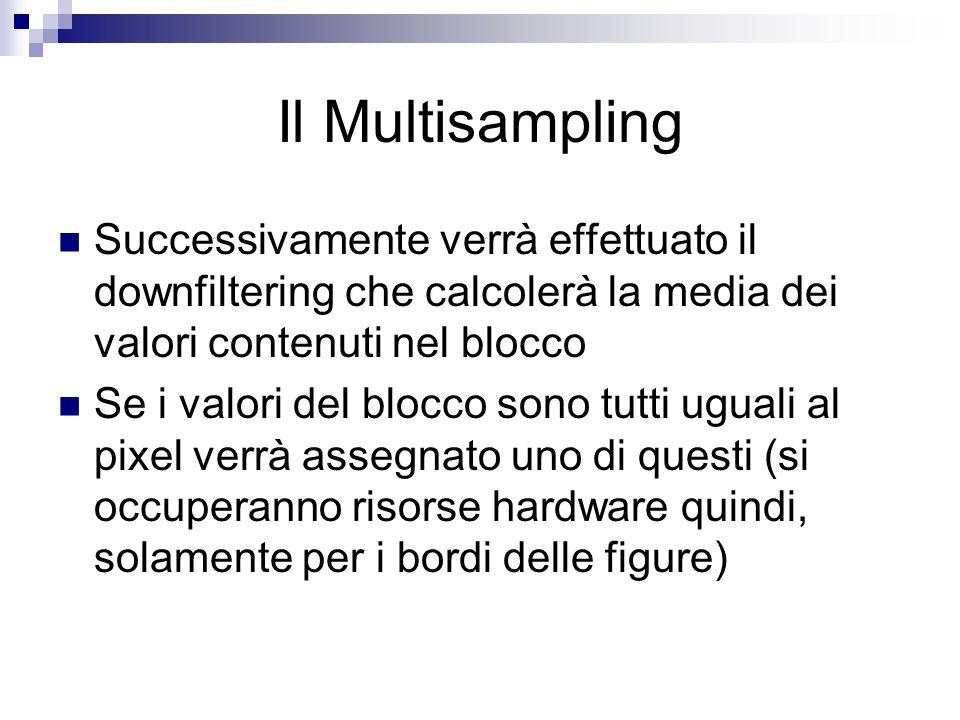 Il Multisampling Successivamente verrà effettuato il downfiltering che calcolerà la media dei valori contenuti nel blocco Se i valori del blocco sono tutti uguali al pixel verrà assegnato uno di questi (si occuperanno risorse hardware quindi, solamente per i bordi delle figure)