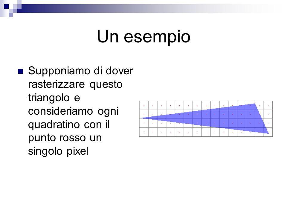 Un esempio Supponiamo di dover rasterizzare questo triangolo e consideriamo ogni quadratino con il punto rosso un singolo pixel