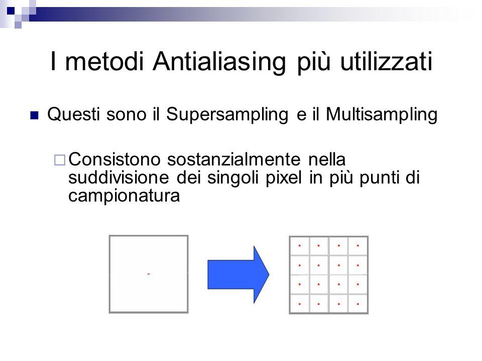Il Supersampling Passaggi principali: il pixel viene campionato in più posizioni di seguito viene eseguito un filtraggio ed uno scalamento alla risoluzione originale Il sistema più semplice è denominato Oversampling