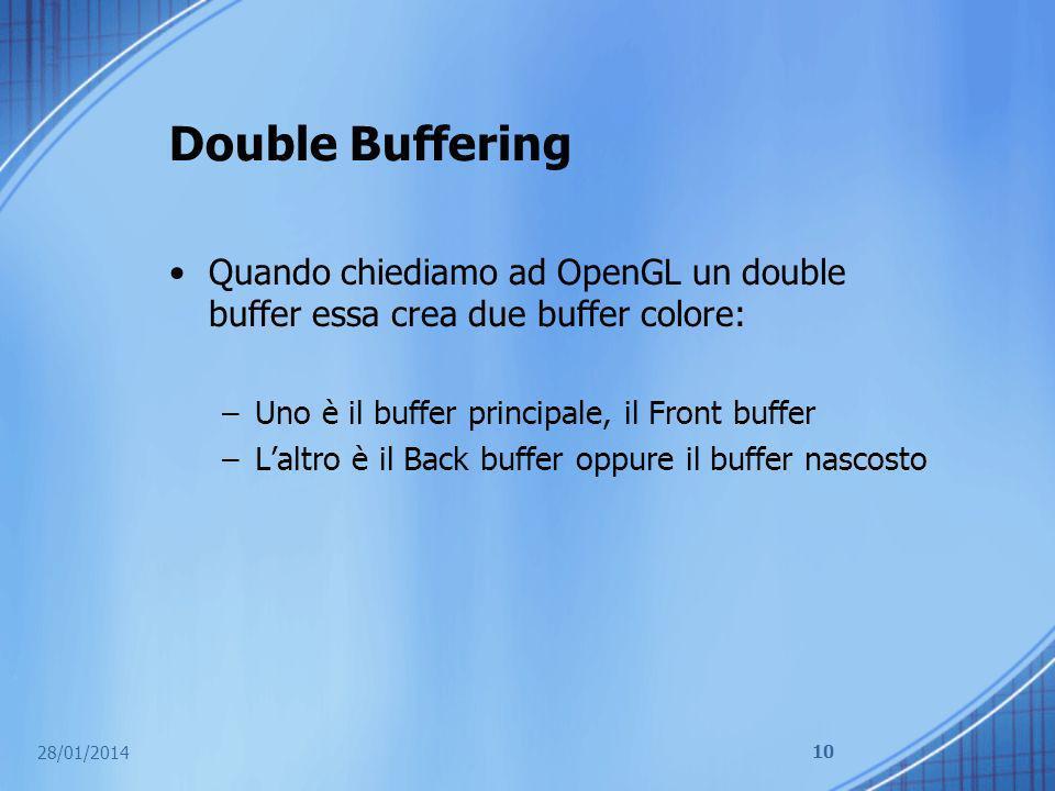 Double Buffering Quando chiediamo ad OpenGL un double buffer essa crea due buffer colore: –Uno è il buffer principale, il Front buffer –Laltro è il Ba