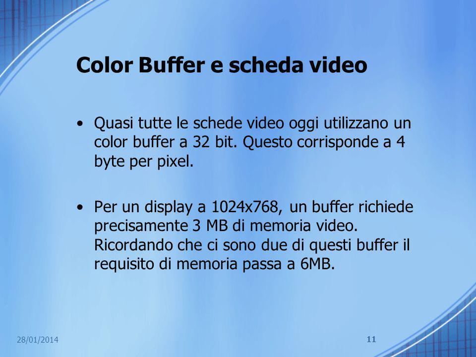 Color Buffer e scheda video Quasi tutte le schede video oggi utilizzano un color buffer a 32 bit. Questo corrisponde a 4 byte per pixel. Per un displa