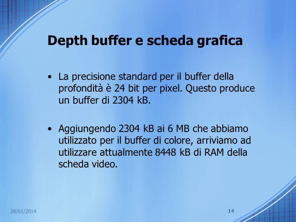 Depth buffer e scheda grafica La precisione standard per il buffer della profondità è 24 bit per pixel. Questo produce un buffer di 2304 kB. Aggiungen
