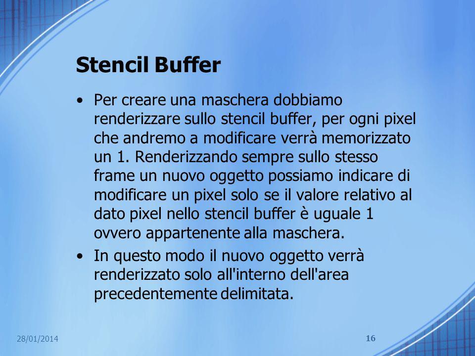 Stencil Buffer Per creare una maschera dobbiamo renderizzare sullo stencil buffer, per ogni pixel che andremo a modificare verrà memorizzato un 1. Ren
