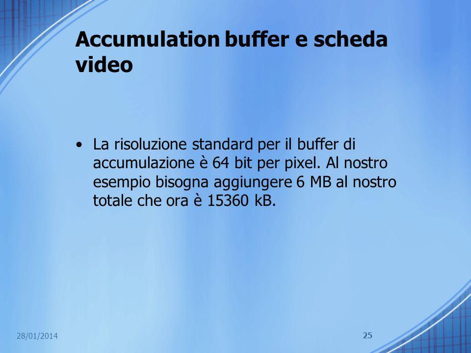 Accumulation buffer e scheda video La risoluzione standard per il buffer di accumulazione è 64 bit per pixel. Al nostro esempio bisogna aggiungere 6 M