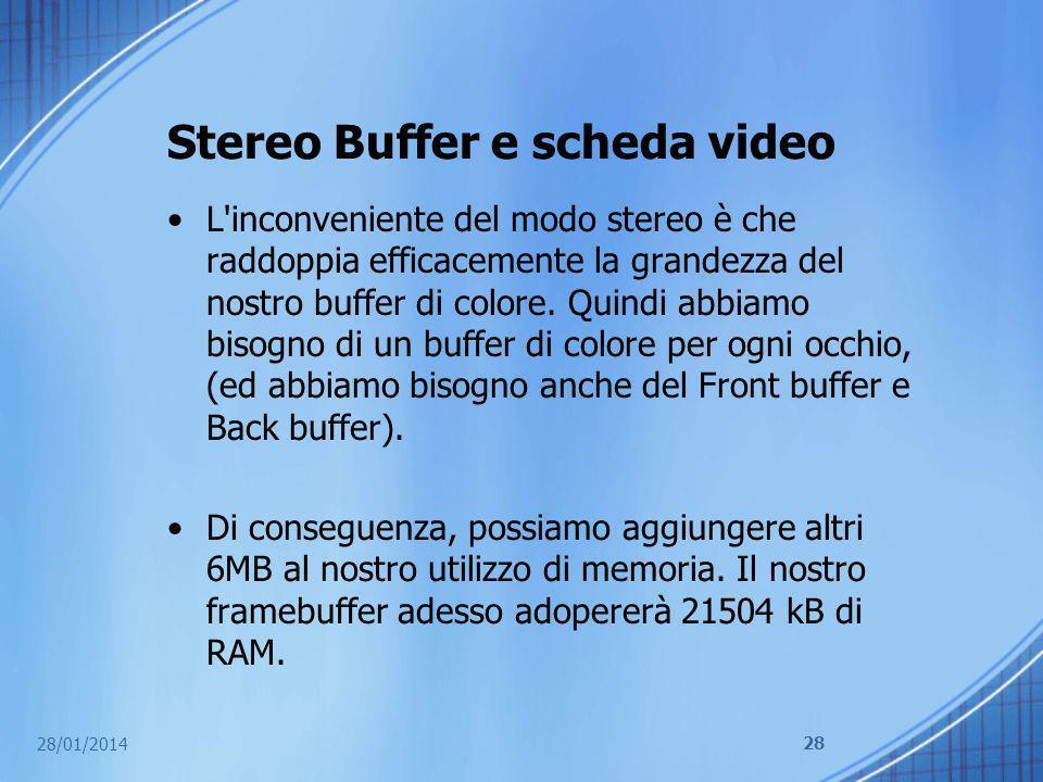 Stereo Buffer e scheda video L'inconveniente del modo stereo è che raddoppia efficacemente la grandezza del nostro buffer di colore. Quindi abbiamo bi