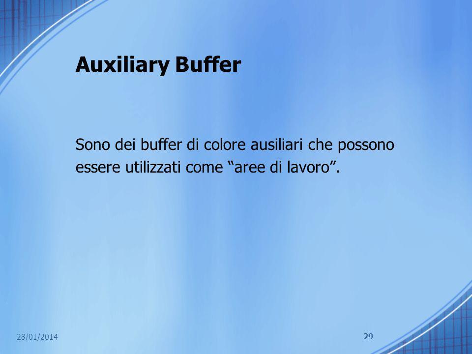 Auxiliary Buffer Sono dei buffer di colore ausiliari che possono essere utilizzati come aree di lavoro. 28/01/2014 29