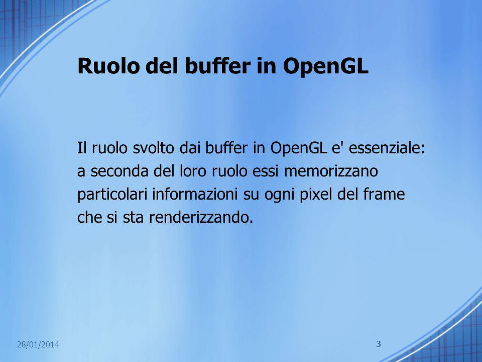 Ruolo del buffer in OpenGL Il ruolo svolto dai buffer in OpenGL e' essenziale: a seconda del loro ruolo essi memorizzano particolari informazioni su o