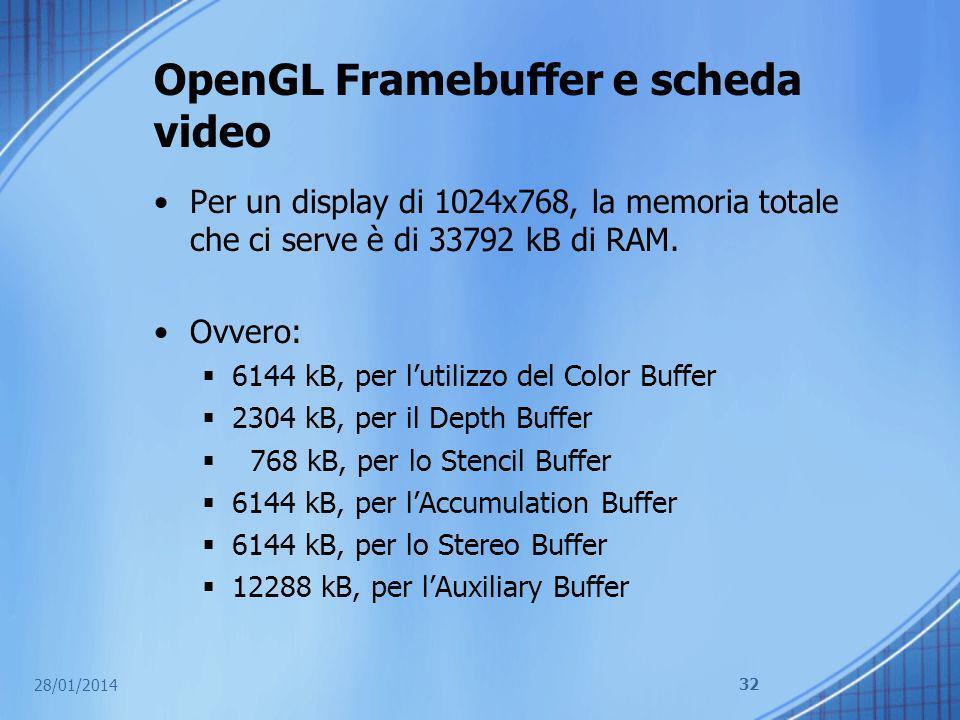 OpenGL Framebuffer e scheda video Per un display di 1024x768, la memoria totale che ci serve è di 33792 kB di RAM. Ovvero: 6144 kB, per lutilizzo del