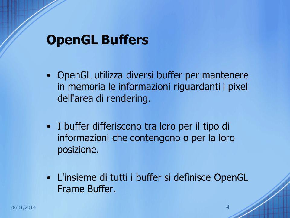 Tipi di OpenGL Buffers I buffer messi a disposizione da OpenGL sono: Color Buffer Depth Buffer o Z-Buffer Stencil Buffer Accumulation Buffer Auxiliary Buffer 28/01/2014 5