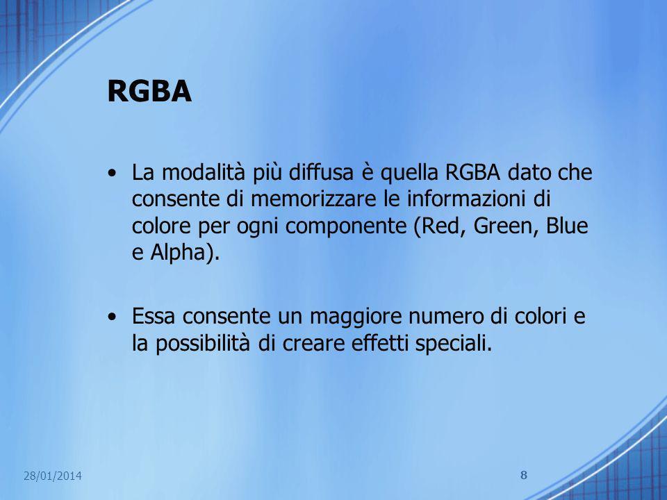 RGBA La modalità più diffusa è quella RGBA dato che consente di memorizzare le informazioni di colore per ogni componente (Red, Green, Blue e Alpha).